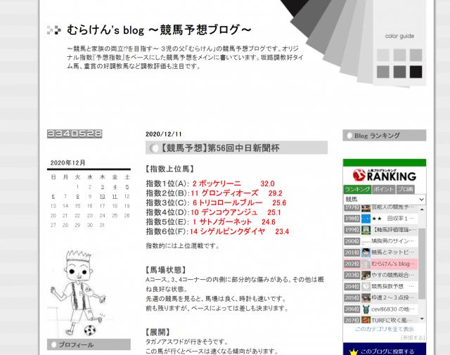 むらけん's blog ~競馬予想ブログ~